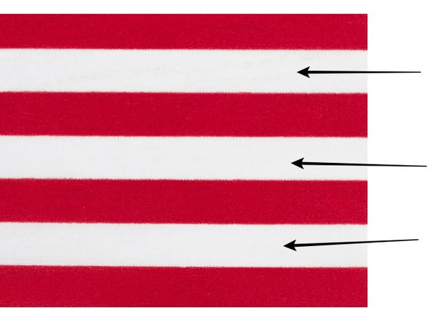 Quiz Lets See How Much You Know About The American Flag The
