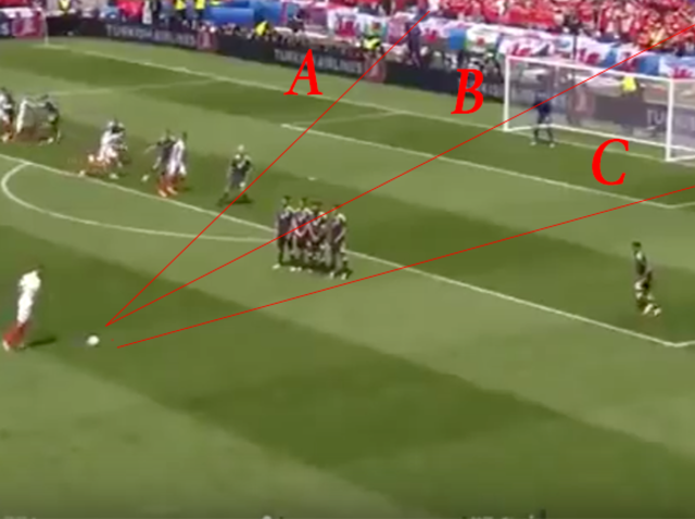 Harry Kane's set-pieces were truly awful in Euro 2016. Can you remember where this one against Wales went?