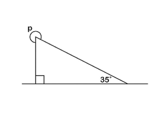 What is the size of angle 'p'?