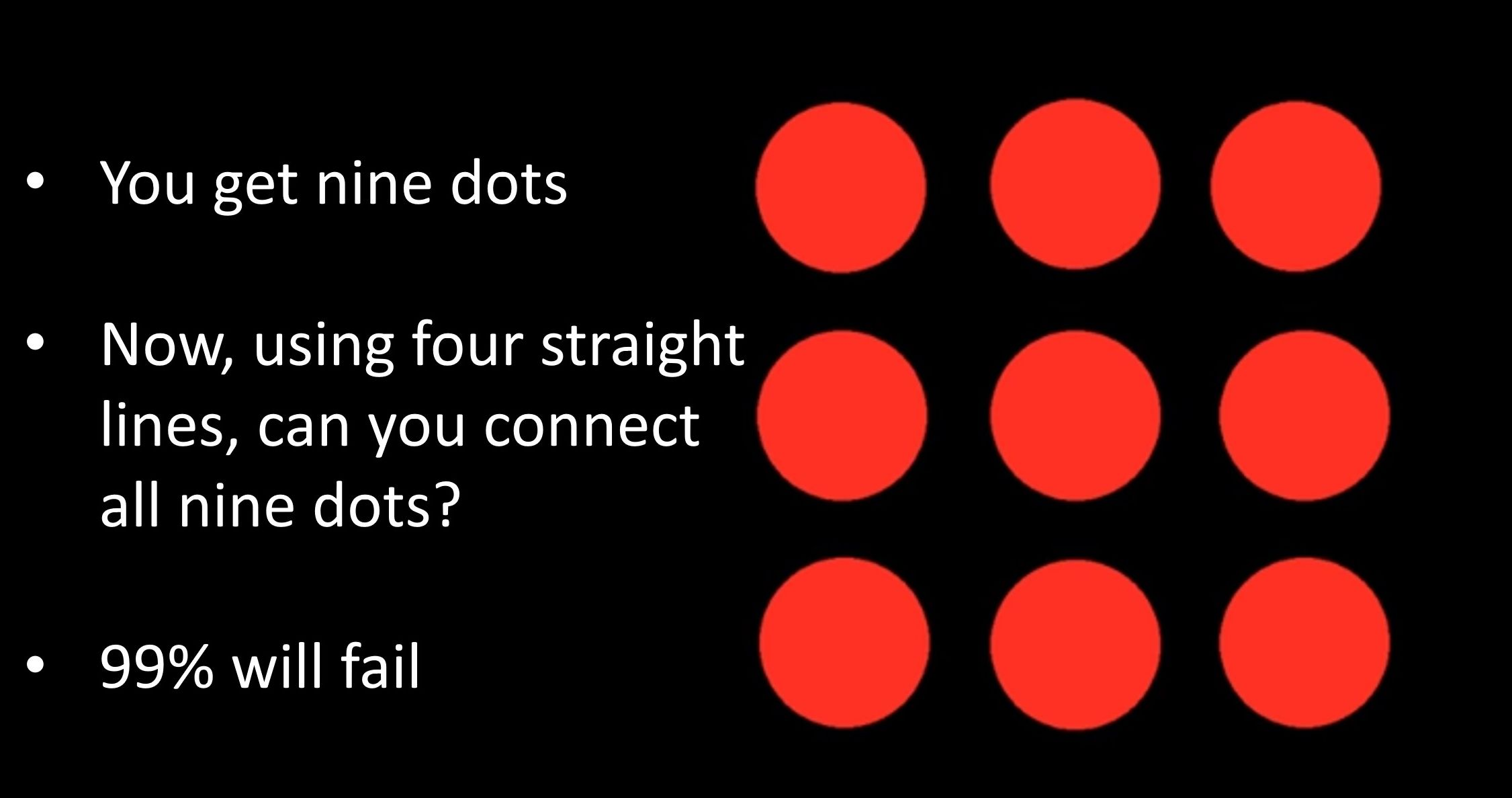 Can You Connect ALL The Dots Using Four Straight Lines