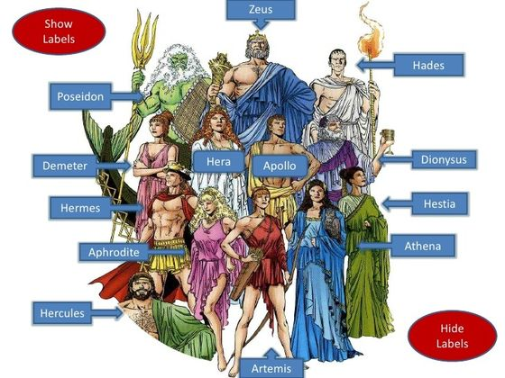What Greek God/Goddess Are You? | Playbuzz
