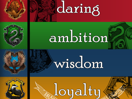 Which Hogwarts House Are You In Accurate