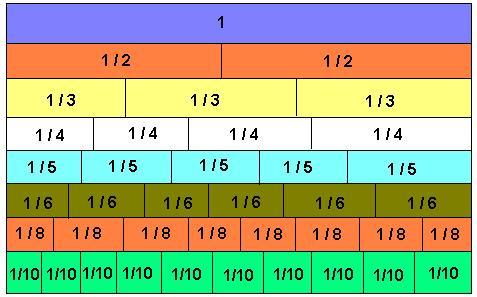 math worksheet : dad math worksheets fractions  dad math worksheets multiplication  : Dads Math Worksheets