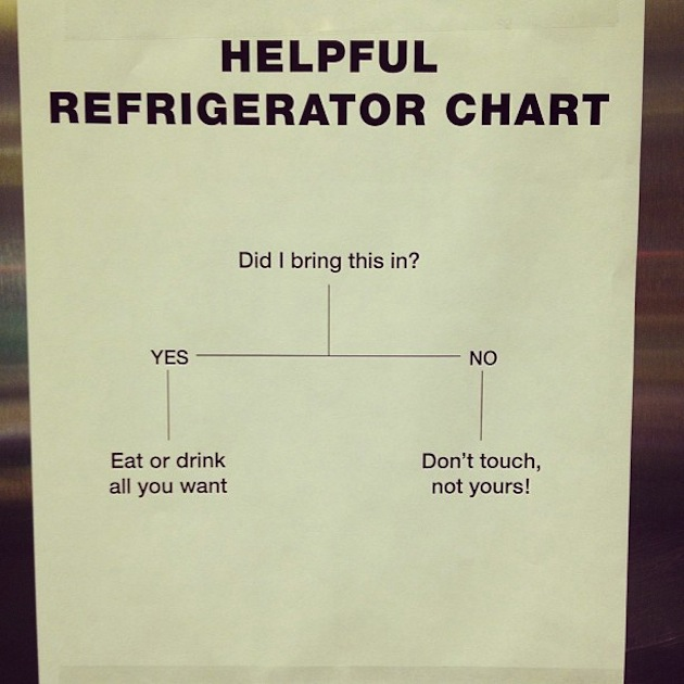 Kitchen Signs For Work: Funny Signs For Kitchen At Work
