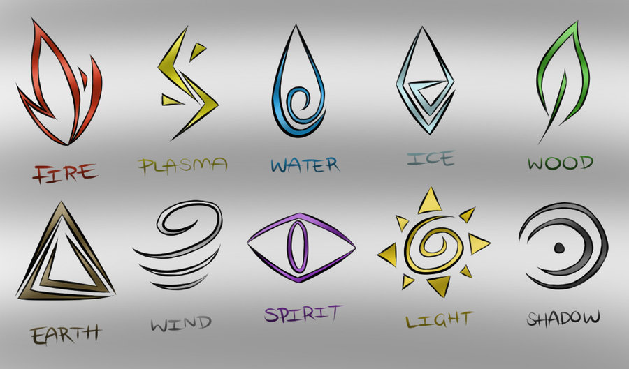 which element of magic will you practice playbuzz