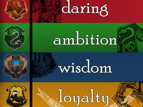 We Know Your Hogwarts House Based On What You HATE