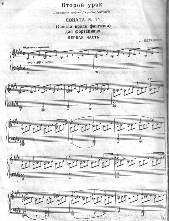 Фортепиано Это Просто скачать