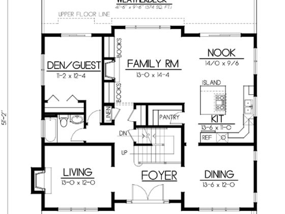 Create Your Dream House To See Your True Personality