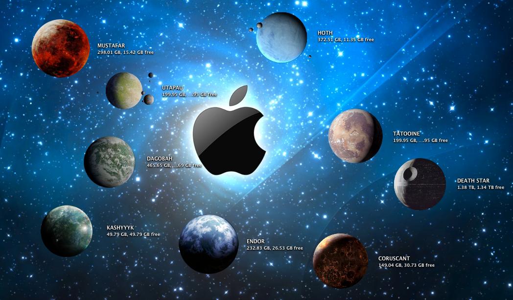 planetennamen star wars