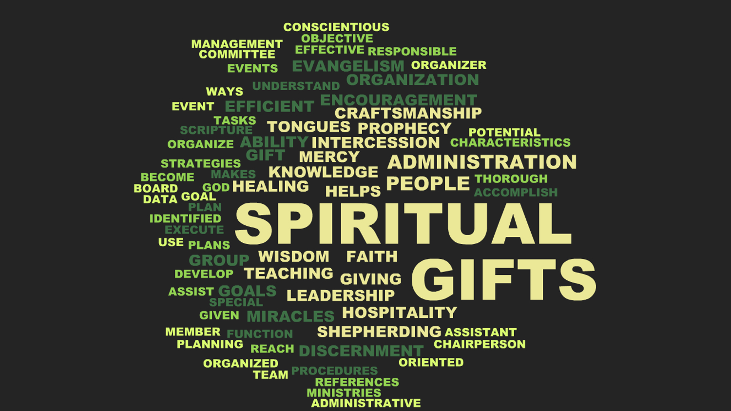 Whats your spiritual gift playbuzz negle Image collections
