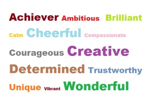 resume words to describe yourself