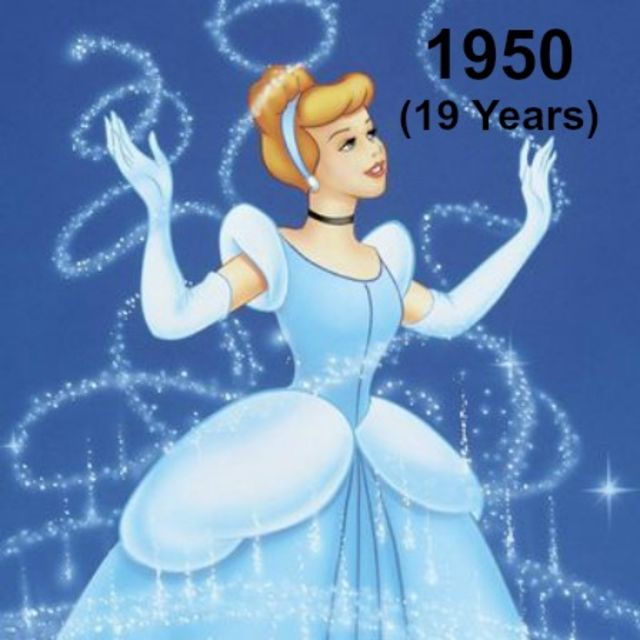 How Old Are Your Favorite Disney Princesses Today