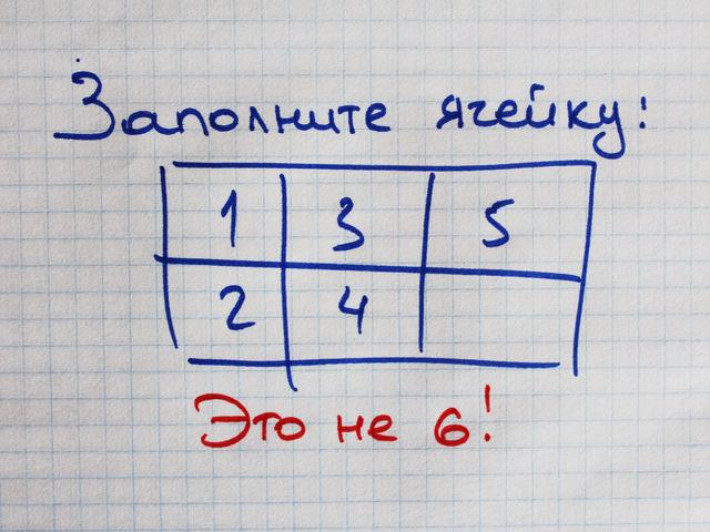 Все формулы геометрии 7-9 класс