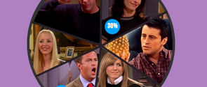 The Definitive Friends Personality Quiz