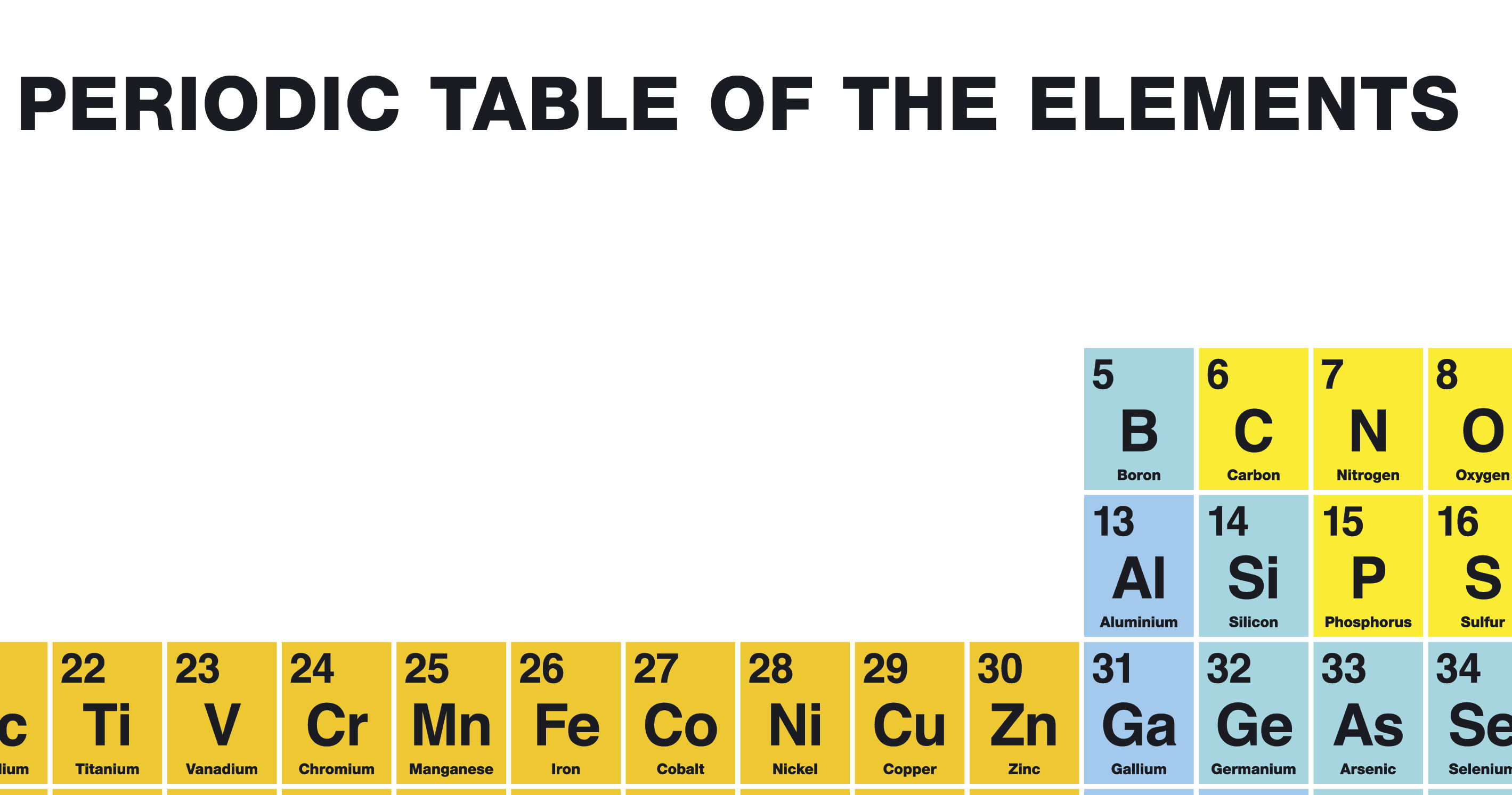 Which periodic element are you playbuzz gamestrikefo Images