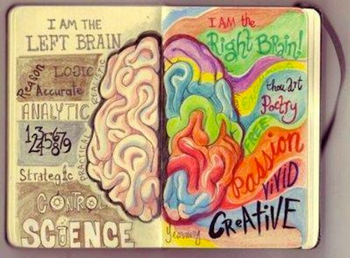 Image result for creative thinking images