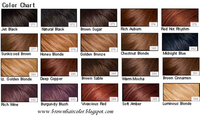 Koleston Red Hair Color Chart Best Hair Color 2018