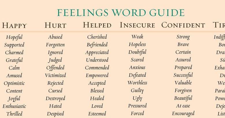feelings list for adults