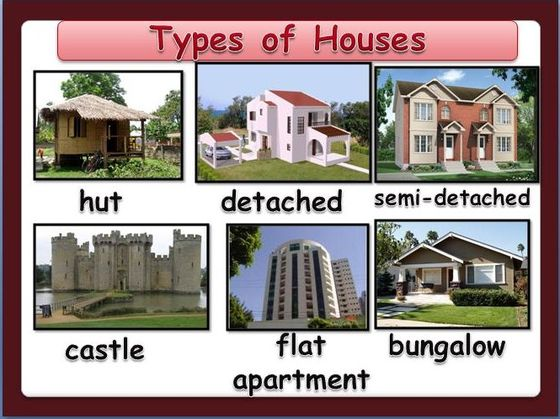 I can guess what house you want to live in playbuzz for What kind of house do i have