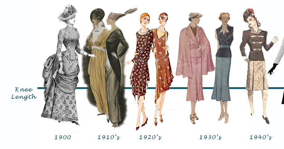 What Fashion Decade Do You Belong In Playbuzz