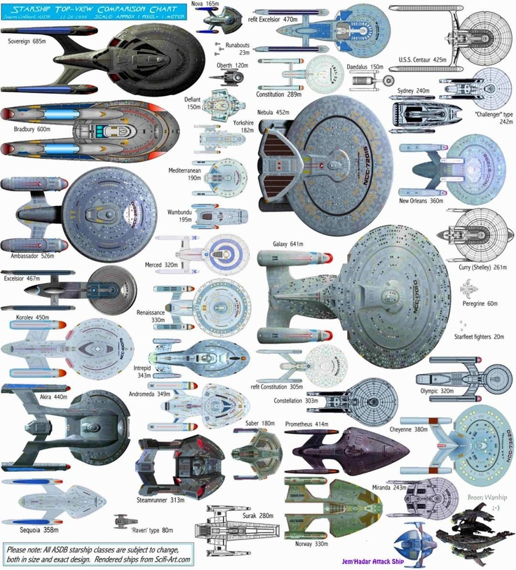 Which star trek empires should you work for playbuzz sciox Image collections