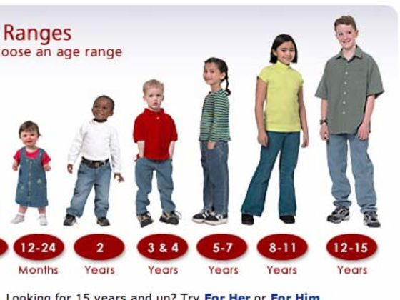 equation for appropriate dating age An interesting fun dating age range calculator to find out minimum and maximum dating age of person whom you wish to date as per age minus 7 and doubled it this fun calculation tempts you to find your dating range from half your age plus 7 rule formula : half your age plus seven rule younger= age / 20 + 70.