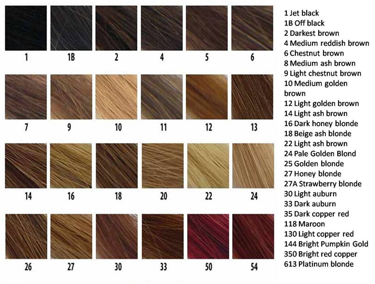 Wella Color Tango Chart Ibovnathandedecker