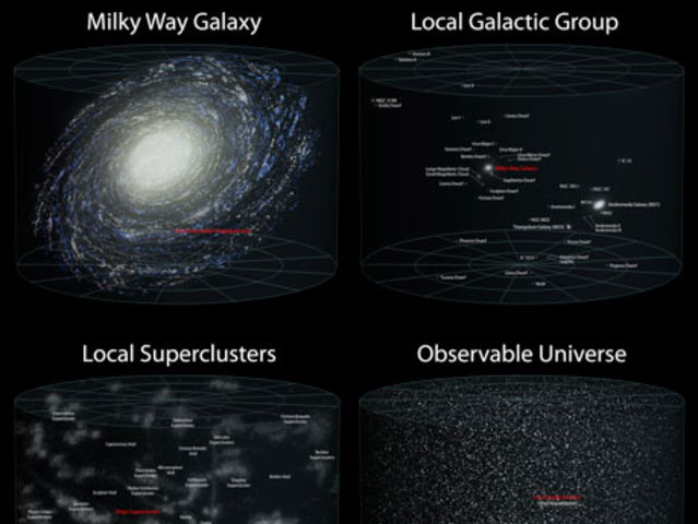 virgo supercluster location in the universe - 639×480