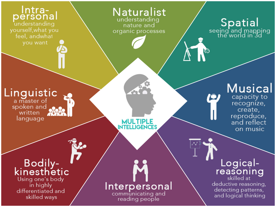 different types of human personalities