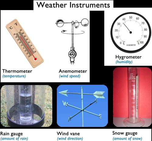 Worksheets Weather Tools Worksheet weather tools quiz playbuzz