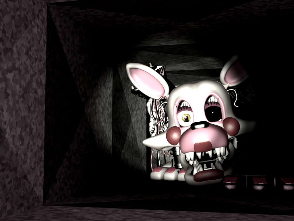 What Five Nights At Freddys 2 Character Are You
