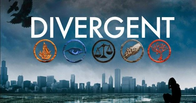 Divergent Summary & Study Guide