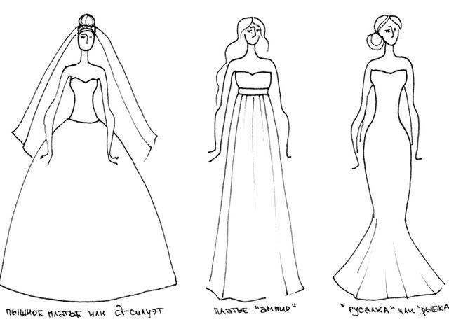 Как рисовать свадебные платья