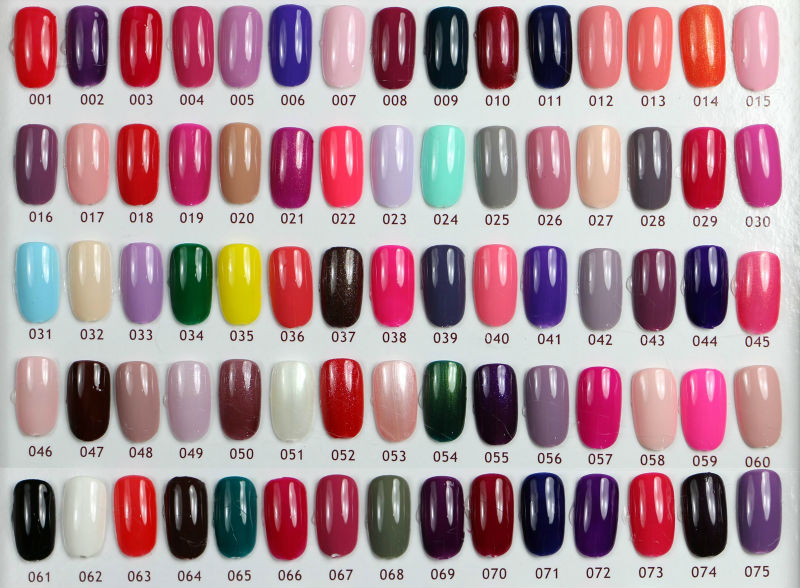 What color should you be painting your nails according to your ...