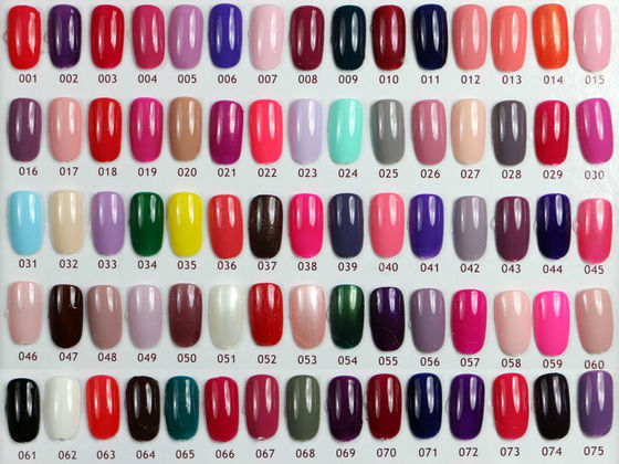 What Should I Paint what color should you be painting your nails according to your