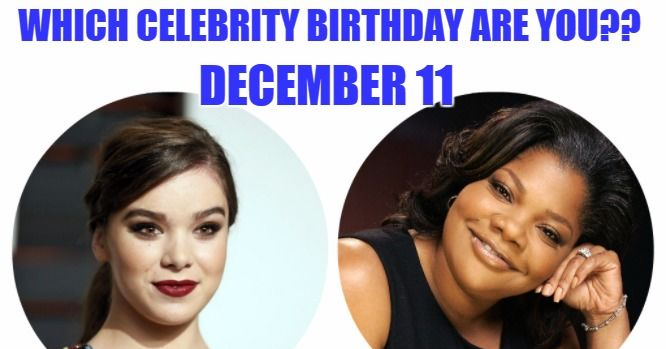 Famous December Birthdays by Holiday Insights