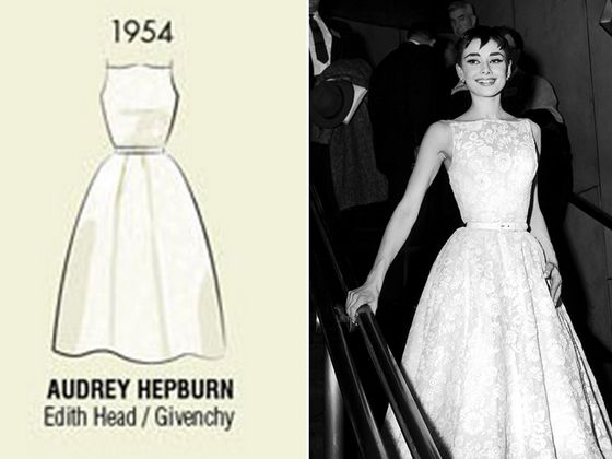 Which Iconic Oscars Dress Is Just Perfect For You?
