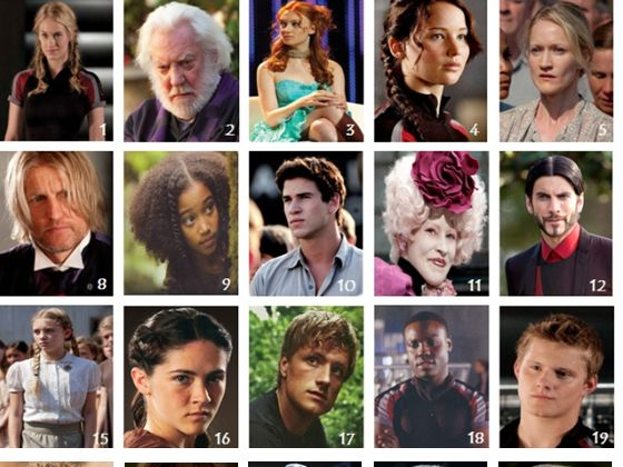 Which hunger games character are you playbuzz for The book of life characters names