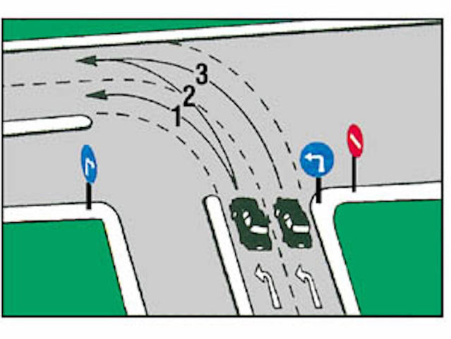 Σε ποιά από τις τρεις σημειούμενες τροχιές, εάν κινηθεί το όχημα σας, θα παρεμποδίσει την κυκλοφορία:
