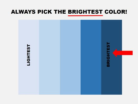 We Can Tell Your Level Of Education Based On Your Color Vision