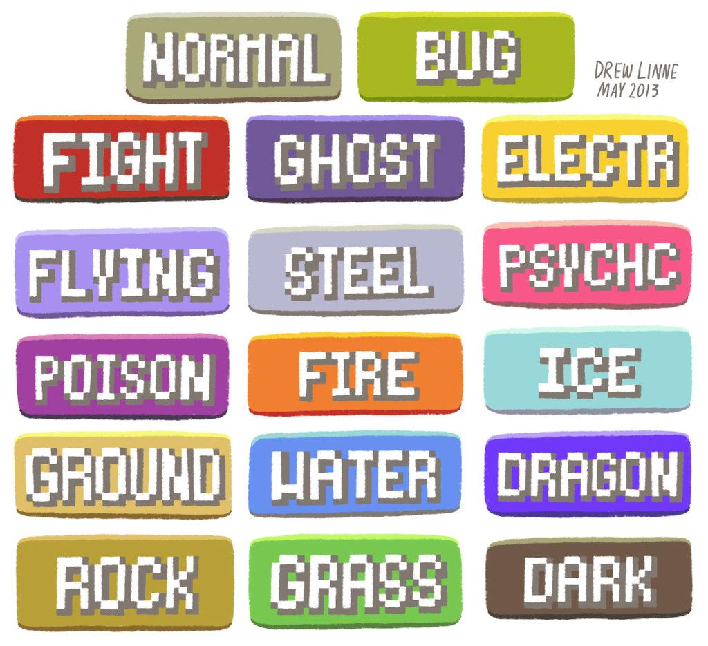 what pokemon are you playbuzz