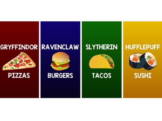 Beautiful Which Harry Potter House Do You Belong In Based On Your Favorite Foods?