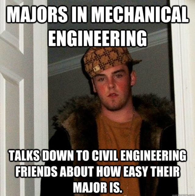 how to become a chemical engineer after 12th