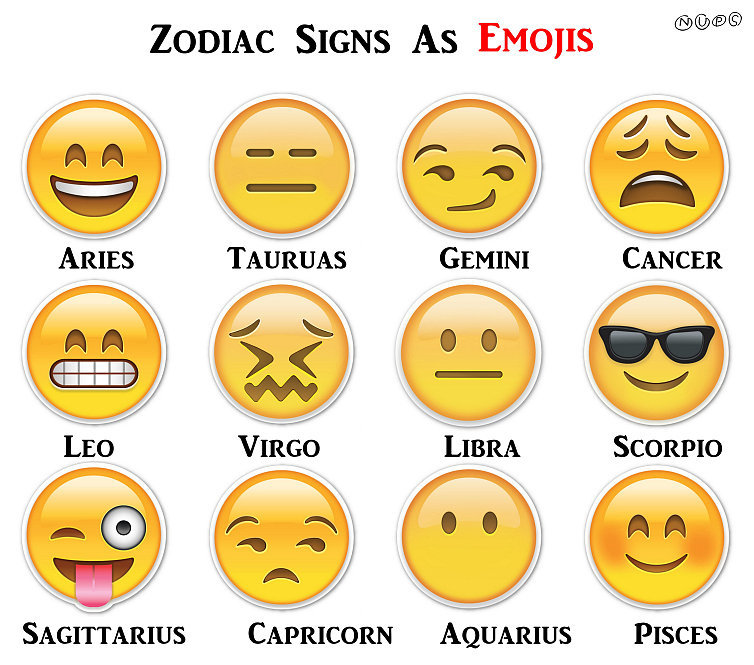What Zodiac Sign Should You Really Be Playbuzz
