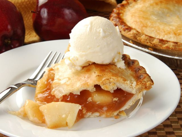 Where is apple pie from?