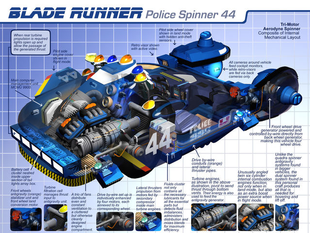 "The police cars are known as ""spinners."""