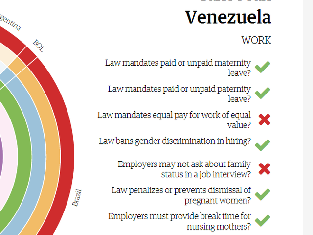 Which country does not have a law that mandates equal pay for men and women in the workplace?