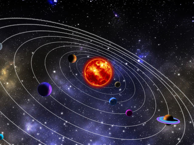 What is NOT a part of the solar system?