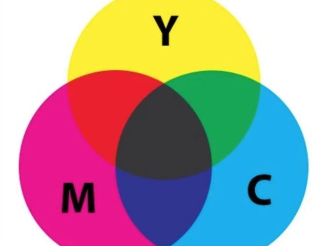 The three primary colors are: cyan, magenta and yellow.