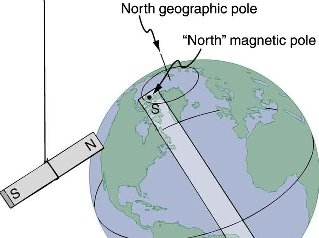TRUE! Two are officially recognized: the Geological North Pole, and the Magnetic North Pole.